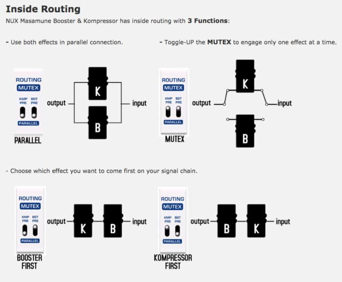 Nux Masamune Internal Signal Routing