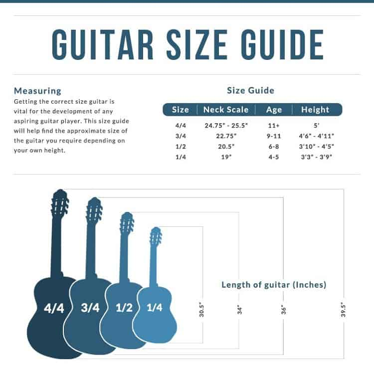 table of guitar sizes